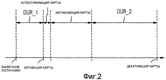 Способ и устройство для эксплуатации носителя данных
