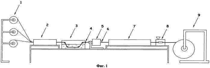 Способ изготовления композиционного сердечника высокотемпературных алюминиевых проводов воздушных линий электропередачи