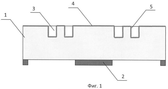 Способ изготовления чувствительных элементов микромеханических систем