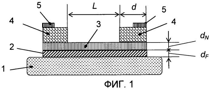 Сверхпроводящий прибор с джозефсоновским переходом