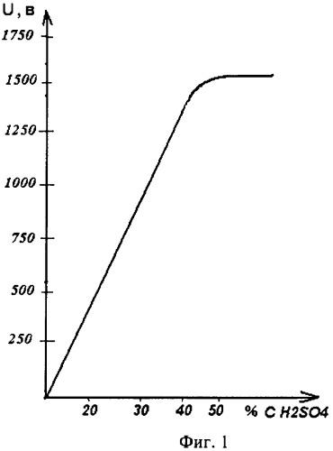Способ получения на поверхности ленты-фольги из ниобий-титанового сплава изолирующего оксидного покрытия