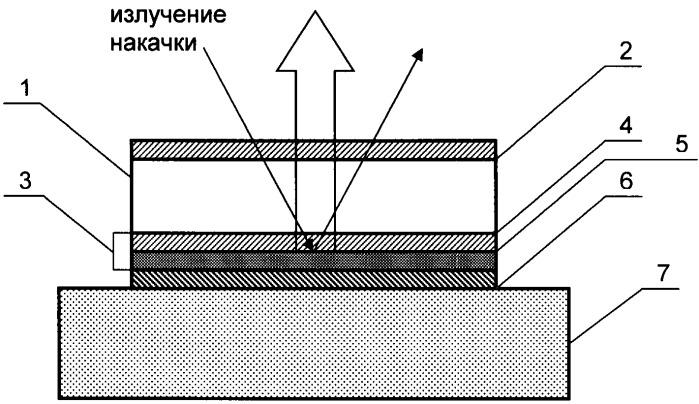Активный элемент дискового лазера