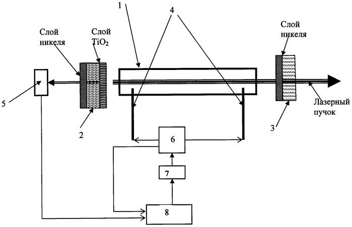 Лазер на стронции