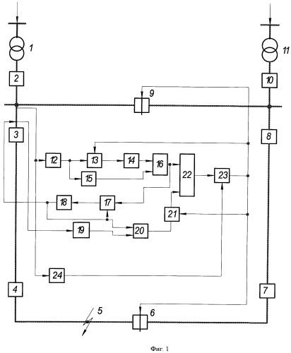 Способ параллельного запрета шинного и сетевого автоматического включения резерва на одну точку короткого замыкания при отказе отключения секционирующего и головного выключателей линии кольцевой сети