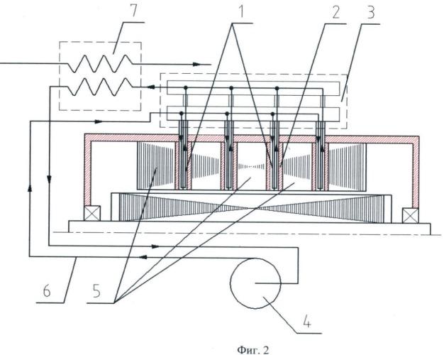 Система жидкостного охлаждения статоров электрических машин