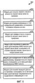 Устройство и способ определения матрицы предварительного кодирования в системе с многими входами и многими выходами (mimo)
