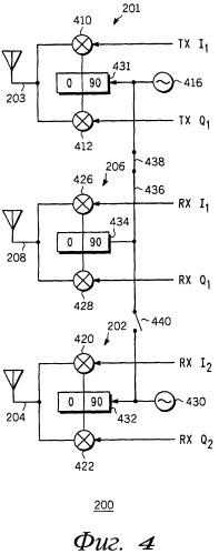 Способ и система для использования гетеродина передачи для улучшенного поиска соты и связи по нескольким линиям связи в многорежимном устройстве