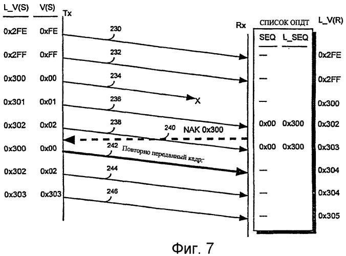 Способ расширения диапазона последовательной нумерации и система для протоколов избирательной повторной передачи