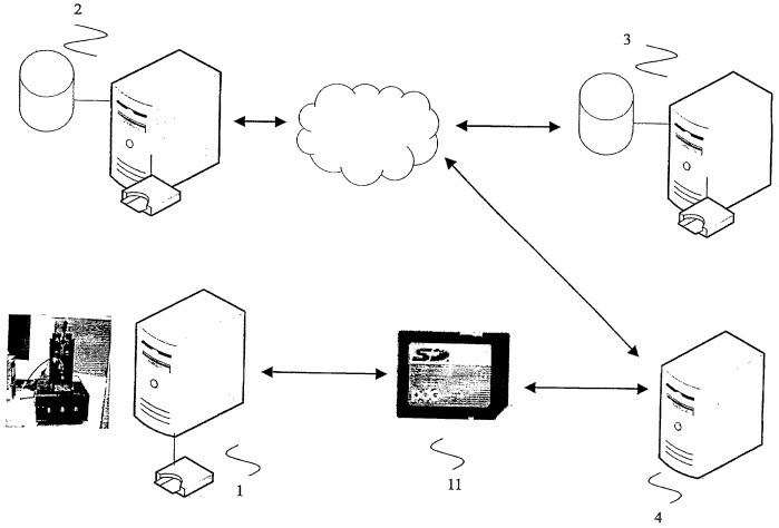 Способ защиты цифрового контента с помощью шифрования и дешифрования карты памяти
