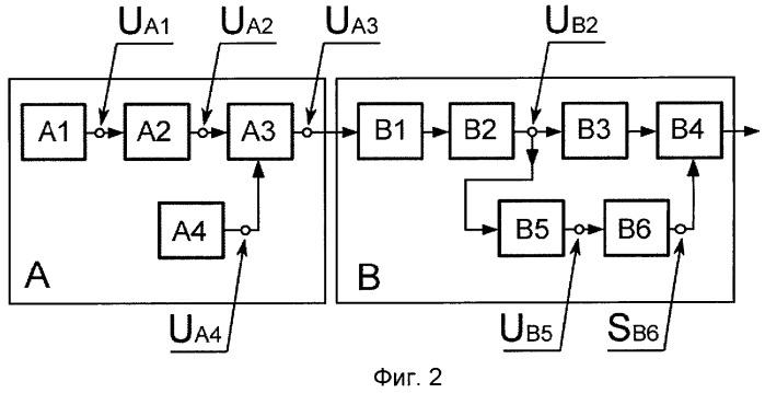 Способ идентификации сменных антенных модулей и устройство для его осуществления