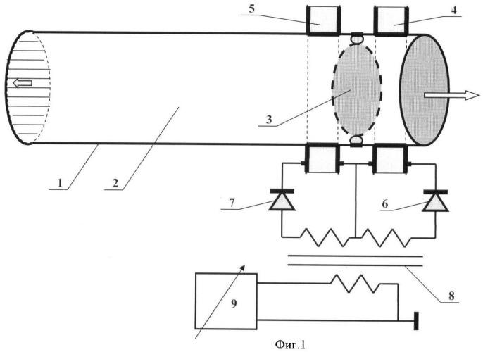 Устройство для проверки гипотезы силовой отдачи на источник звукового волнового поля