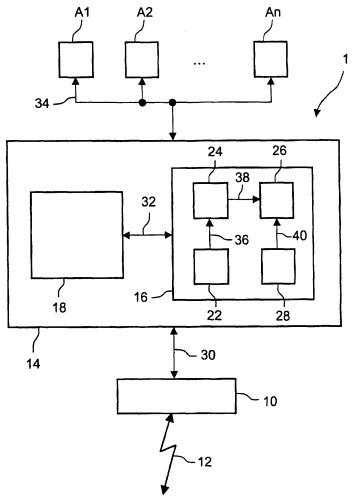 Способ и устройство для обнаружения попыток вторжения на канал связи между летательным аппаратом и наземной станцией