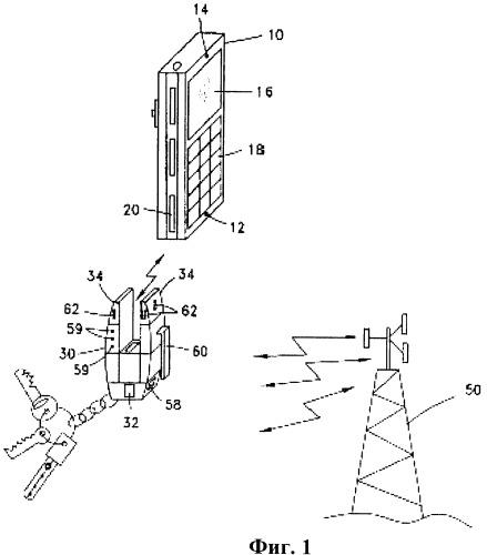 Система сотовой связи для уменьшения воздействия излучения от антенн сотовых телефонов