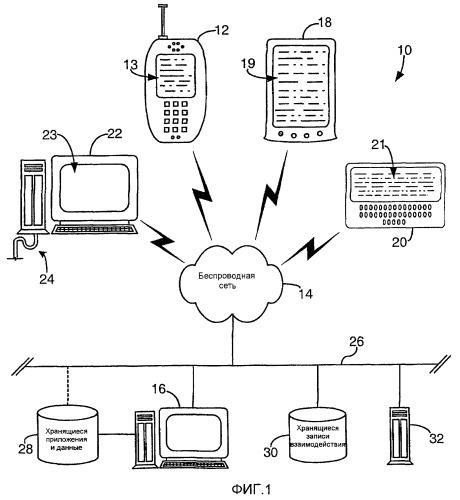 Система и способ для обеспечения диалогового экрана в беспроводном устройстве, взаимодействующем с сервером