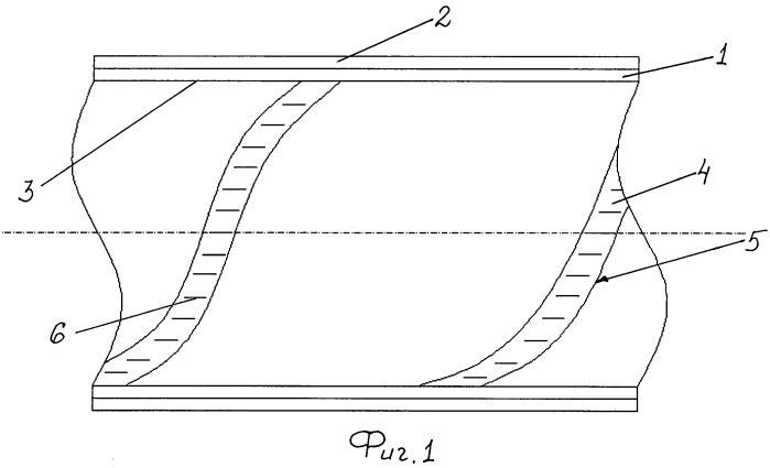 Устройство разогрева вязких диэлектрических продуктов при их транспортировке трубопроводами