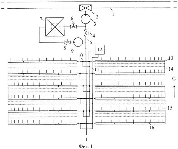 Система мелиорации поливного участка