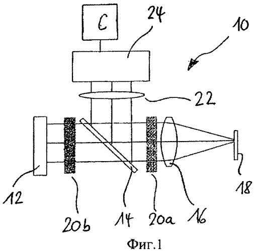 Устройство и способ определения расположения фокуса оптической системы и офтальмологическое лечебное устройство