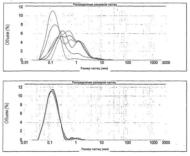 Термообработанные бактерины и эмульсионные вакцины, полученные из таких термообработанных бактеринов