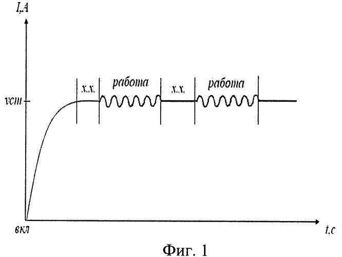 Способ управления процессом внешней ультразвуковой липосакции