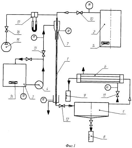 Способ конденсации парогазовой смеси