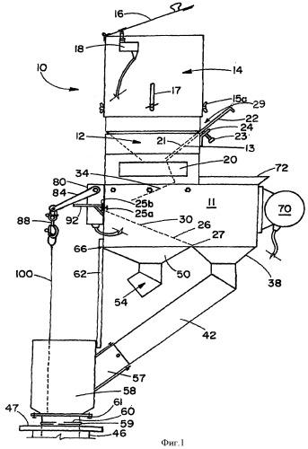Выполнение автоматизированной подачи катализатора и/или частиц вещества к любому устройству системы наполнения, используемому для наполнения труб