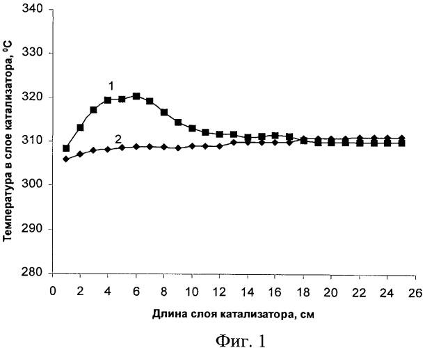 Катализатор и способ получения высокооктановых бензинов с низким содержанием бензола и дурола