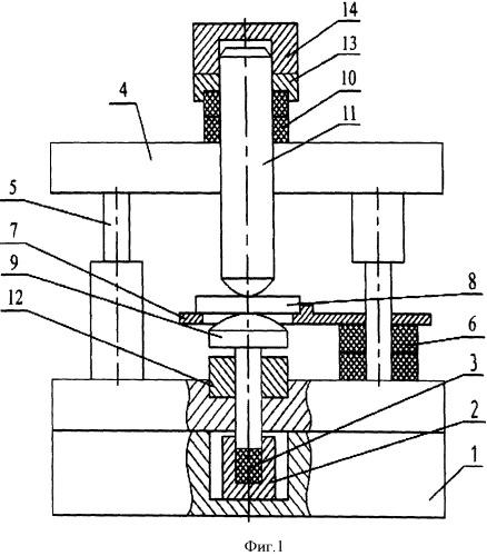 Способ сферодинамического объемного наноструктурирования материалов и устройство для осуществления способа