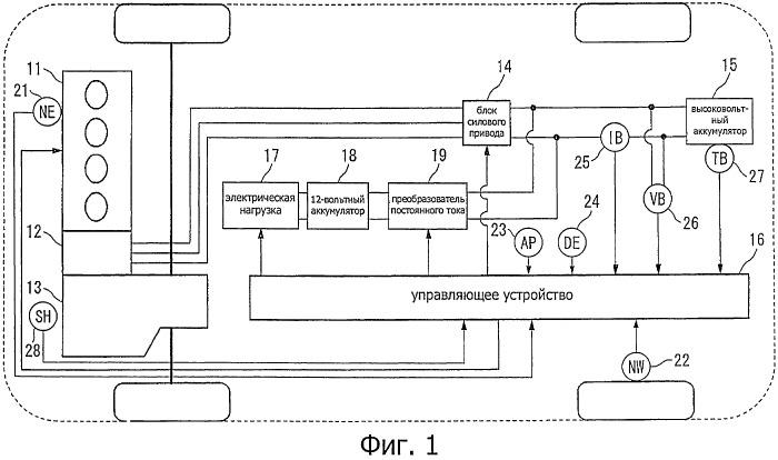 Управляющее устройство для гибридного транспортного средства