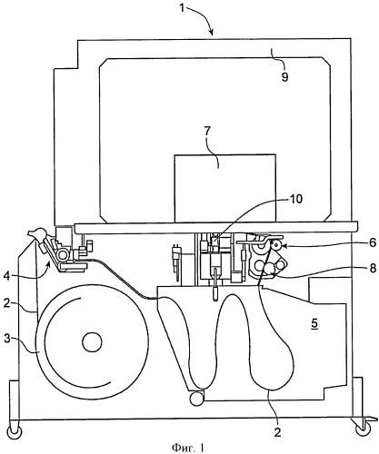 Устройство и способ для обвязывания предметов плоской лентой