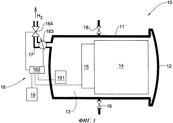 Устройство и картридж для хранения сжатого газообразного водорода