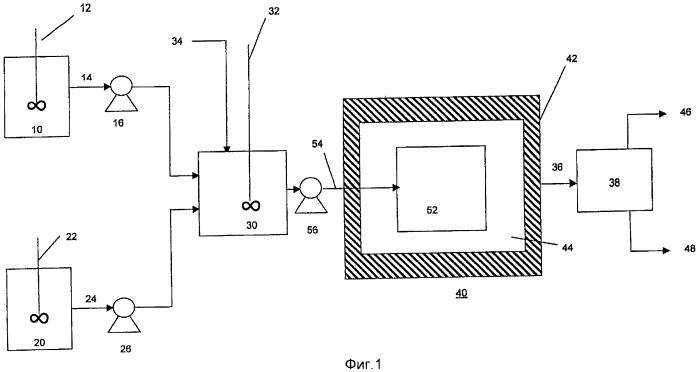 Процесс для синтеза частиц глины