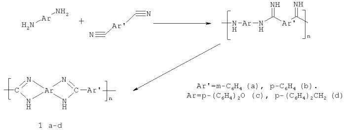 Способ получения ароматических полибензимидазолов