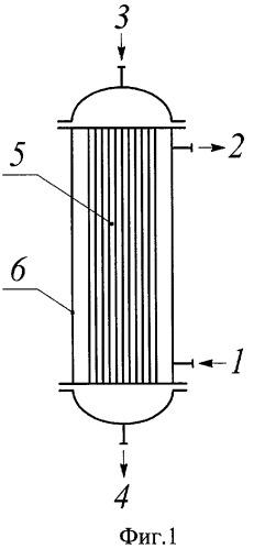 Способ получения синтетических жидких углеводородов и реактор для проведения синтеза фишера-тропша