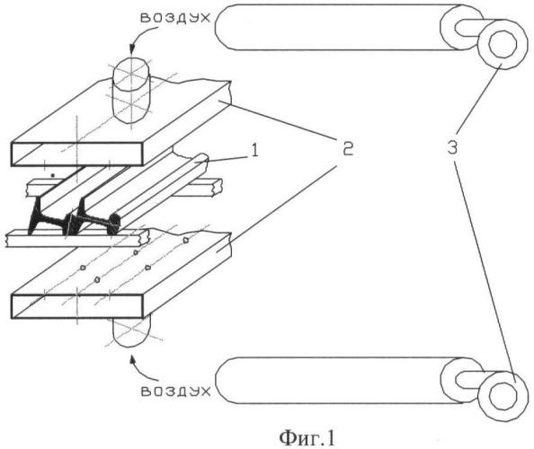 Способ производства рельсов