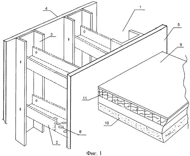 """Способ возведения монолитной строительной конструкции здания или сооружения """"блисс хаус"""""""
