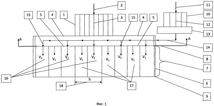 Способ получения и устройство двухстеночного ячеистого солнцезащитного ограждения из полимерного материала и солнцезащитный теплоаккумулирующий экран