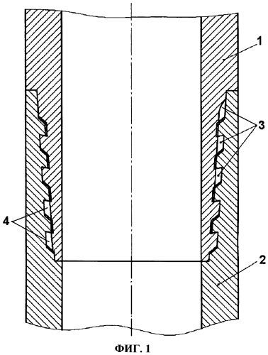 Герметичное резьбовое соединение труб в технологической колонне геологоразведочной бурильной установки