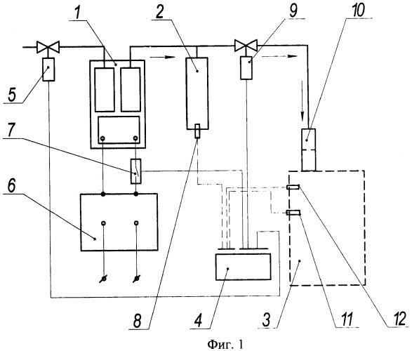 Способ холодного пуска и прогрева поршневого двигателя внутреннего сгорания и система для его осуществления