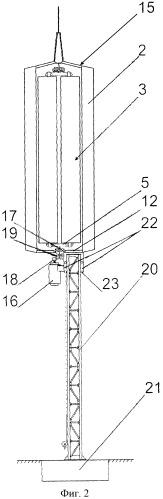 Ветроагрегат и ветроэнергетическая установка