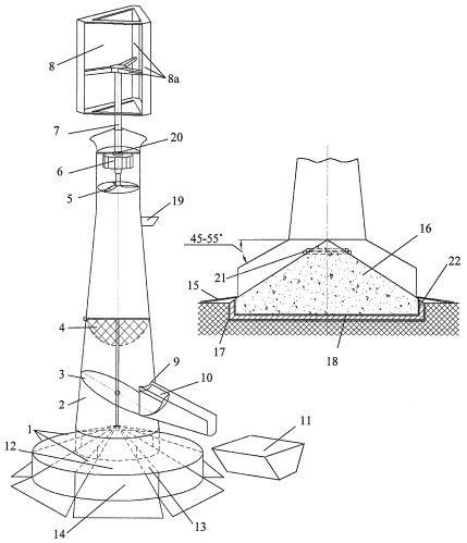 Автономная энергоэффективная установка для сушки сыпучих материалов