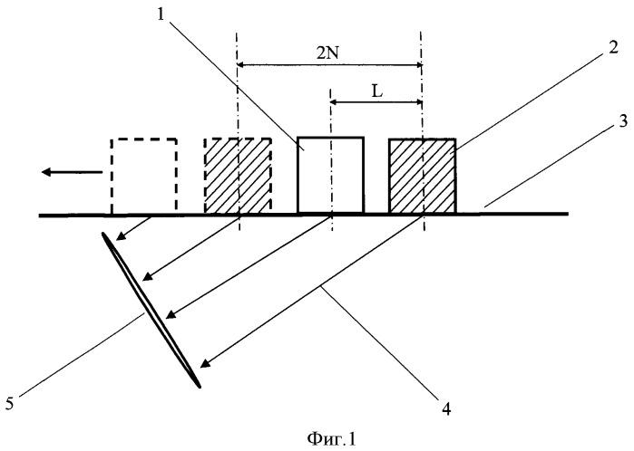 Способ высокоскоростного сплошного ультразвукового контроля рельсов