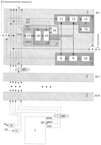 Многоканальный элемент активной фазированной антенной решетки для радиолокатора