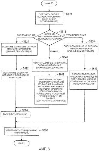 Система предоставления позиционной информации, устройство и передатчик предоставления позиционной информации
