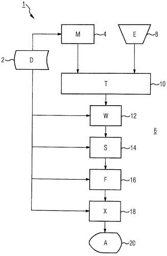 Способ для эксплуатации установки промышленного масштаба, а также система управления для установки промышленного масштаба