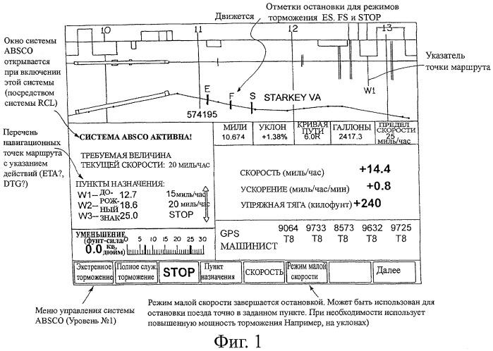 Человекомашинный интерфейс для управления скоростью и местонахождением с отображением тормозного пути на дисплее