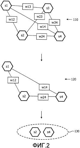 Способ и устройство автоматического генерирования сводки множества изображений