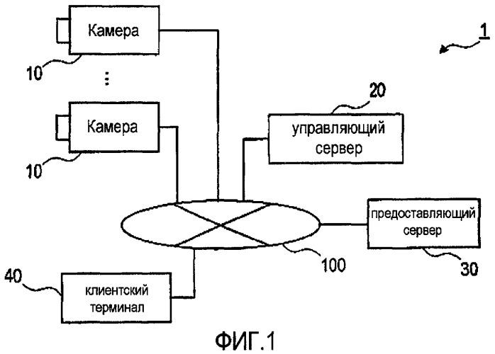 Система предоставления данных, сервер и программа