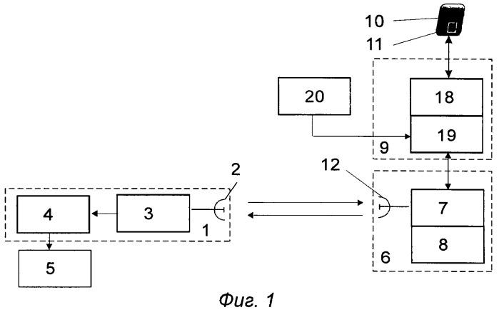 Способ идентификации водителя транспортного средства (варианты) и устройство для его осуществления
