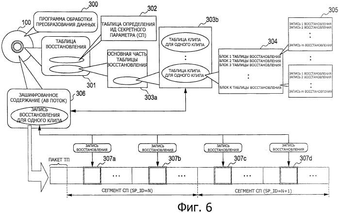 Устройство изготовления носителя записи информации, носитель записи информации, их способы