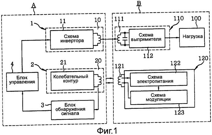 Бесконтактная система электропитания